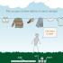 Trò chơi Tiếng Anh: Quần áo